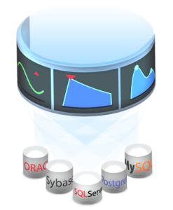 DB_monitoring-Oracle-DB2-MySQL-Postgres